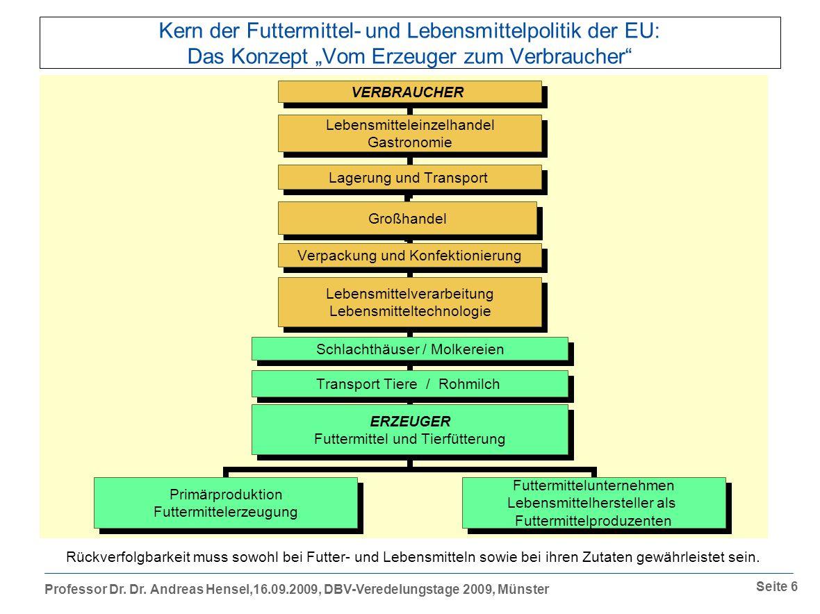 """Kern der Futtermittel- und Lebensmittelpolitik der EU: Das Konzept """"Vom Erzeuger zum Verbraucher"""