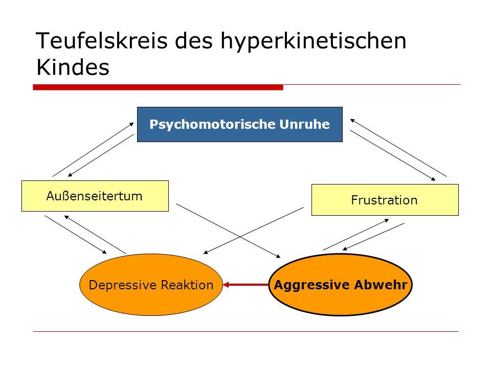 Teufelskreis des hyperkinetischen Kindes