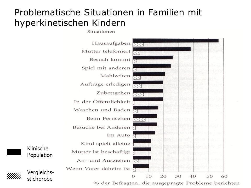 Problematische Situationen in Familien mit hyperkinetischen Kindern