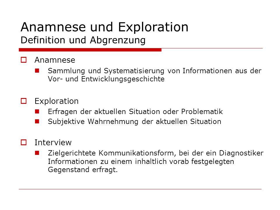 Anamnese und Exploration Definition und Abgrenzung