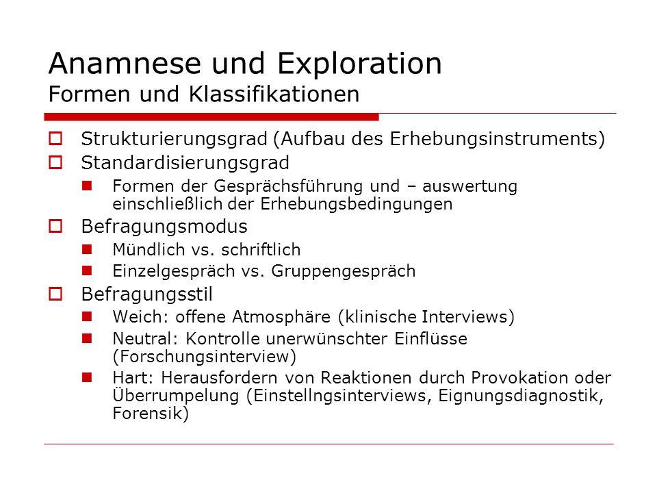 Anamnese und Exploration Formen und Klassifikationen