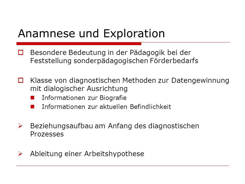 Anamnese und Exploration