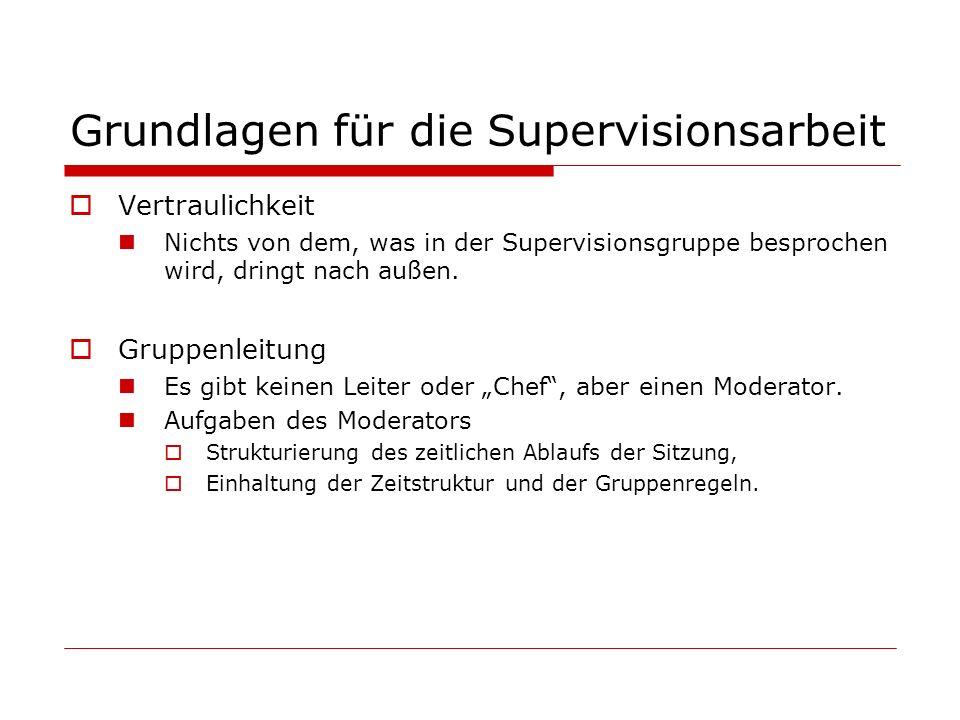 Grundlagen für die Supervisionsarbeit