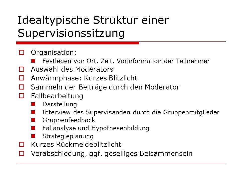 Idealtypische Struktur einer Supervisionssitzung