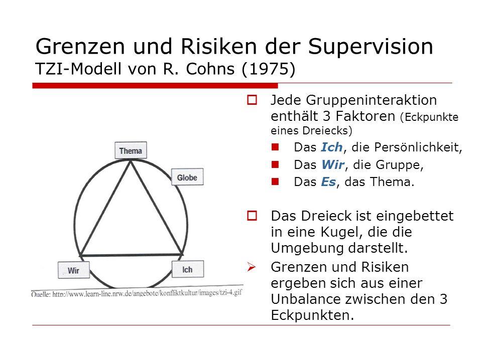Grenzen und Risiken der Supervision TZI-Modell von R. Cohns (1975)