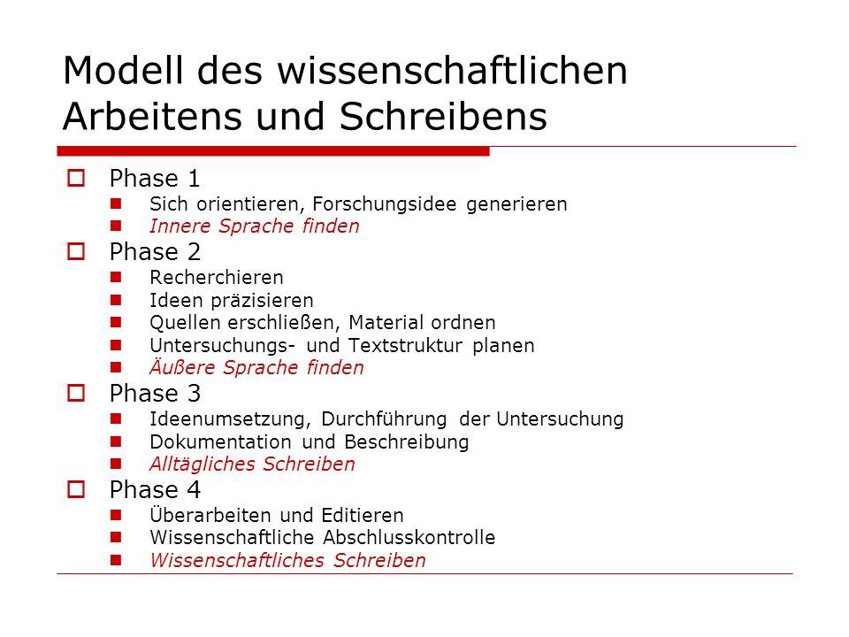 Modell des wissenschaftlichen Arbeitens und Schreibens