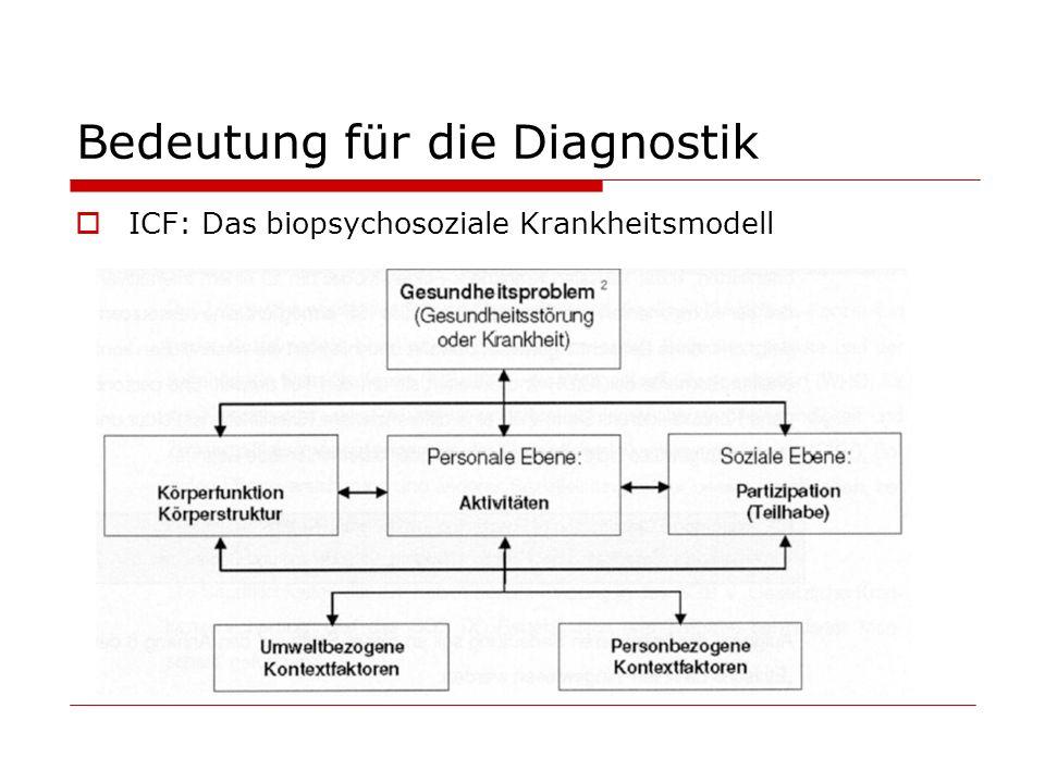 Bedeutung für die Diagnostik
