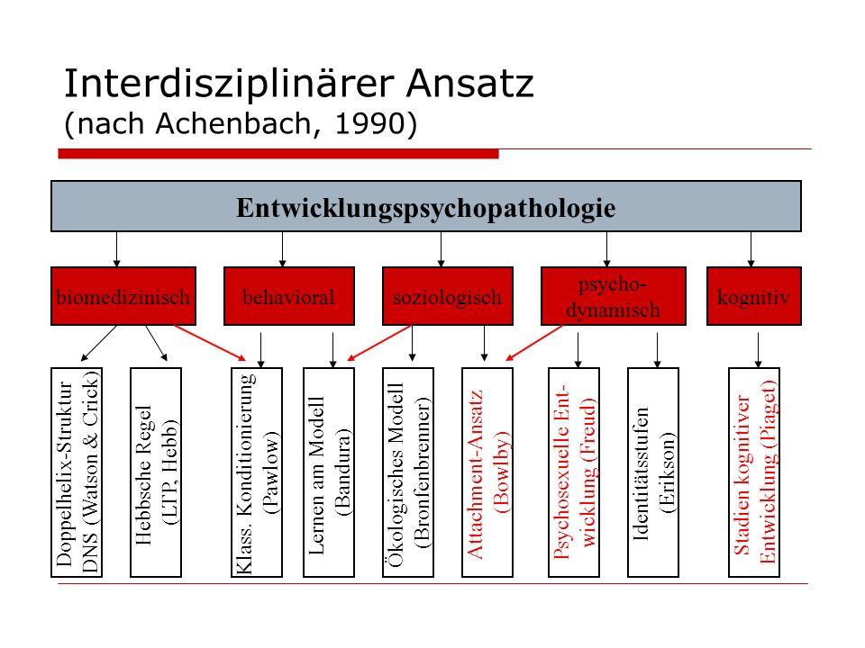 Interdisziplinärer Ansatz (nach Achenbach, 1990)