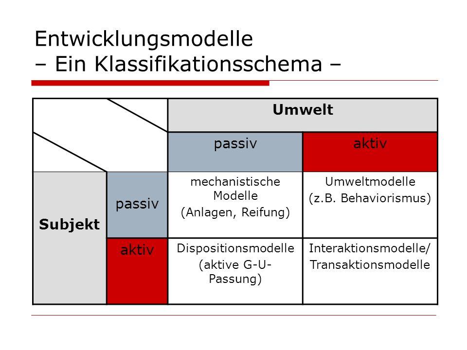 Entwicklungsmodelle – Ein Klassifikationsschema –