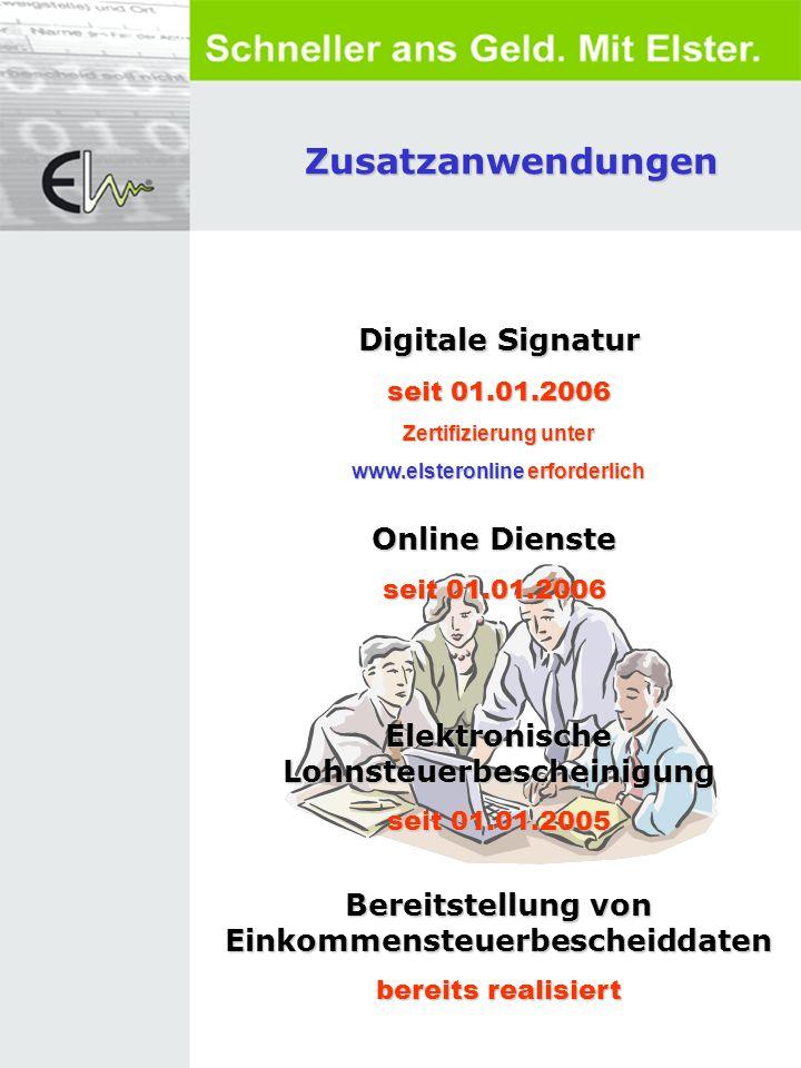 Zusatzanwendungen Digitale Signatur Online Dienste