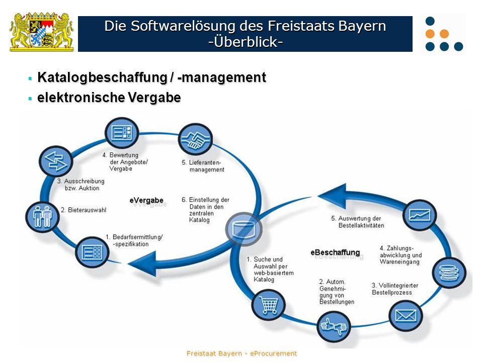 Die Softwarelösung des Freistaats Bayern -Überblick-