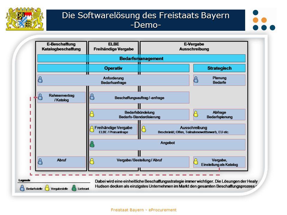 Die Softwarelösung des Freistaats Bayern -Demo-
