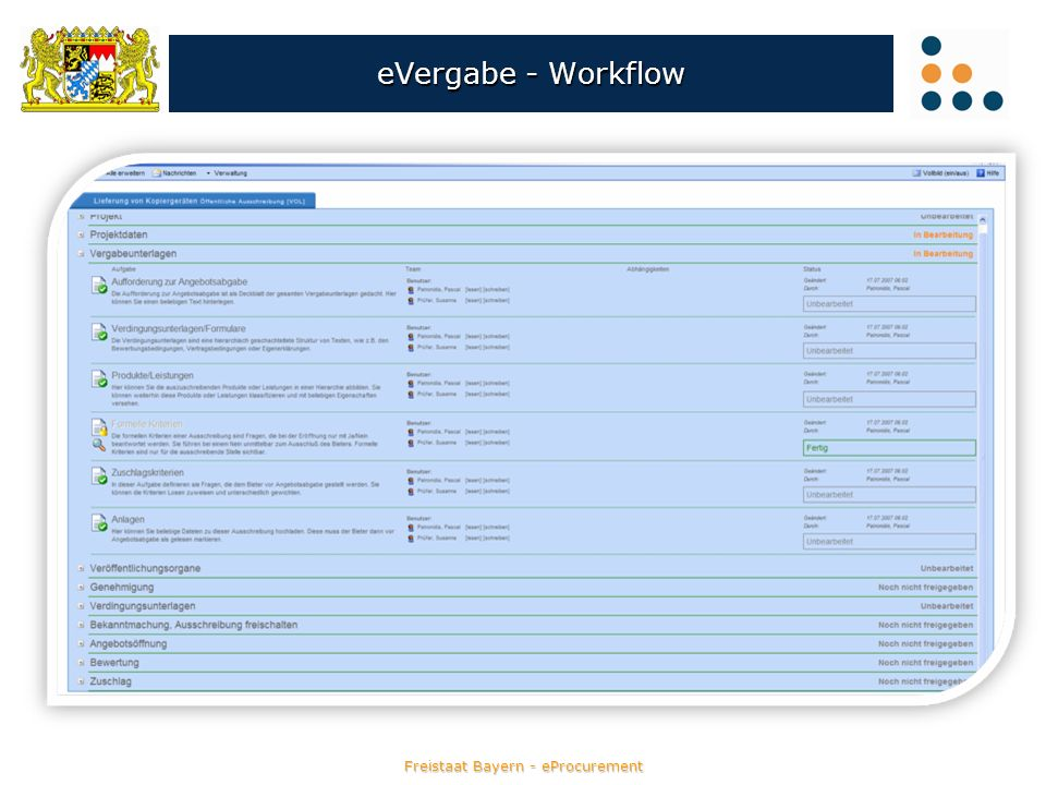 eVergabe - Workflow