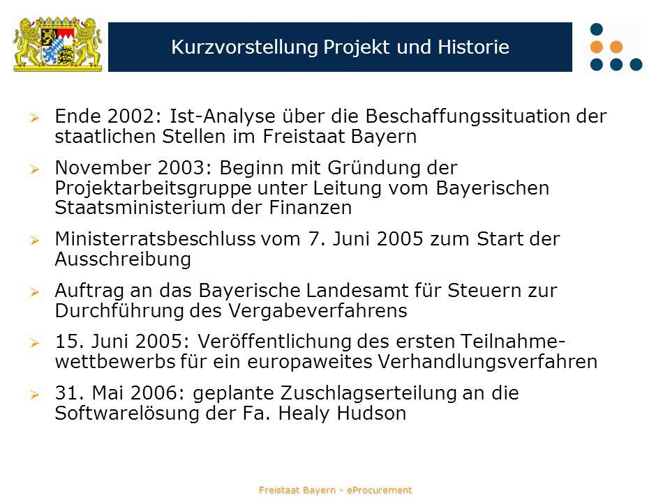 Kurzvorstellung Projekt und Historie