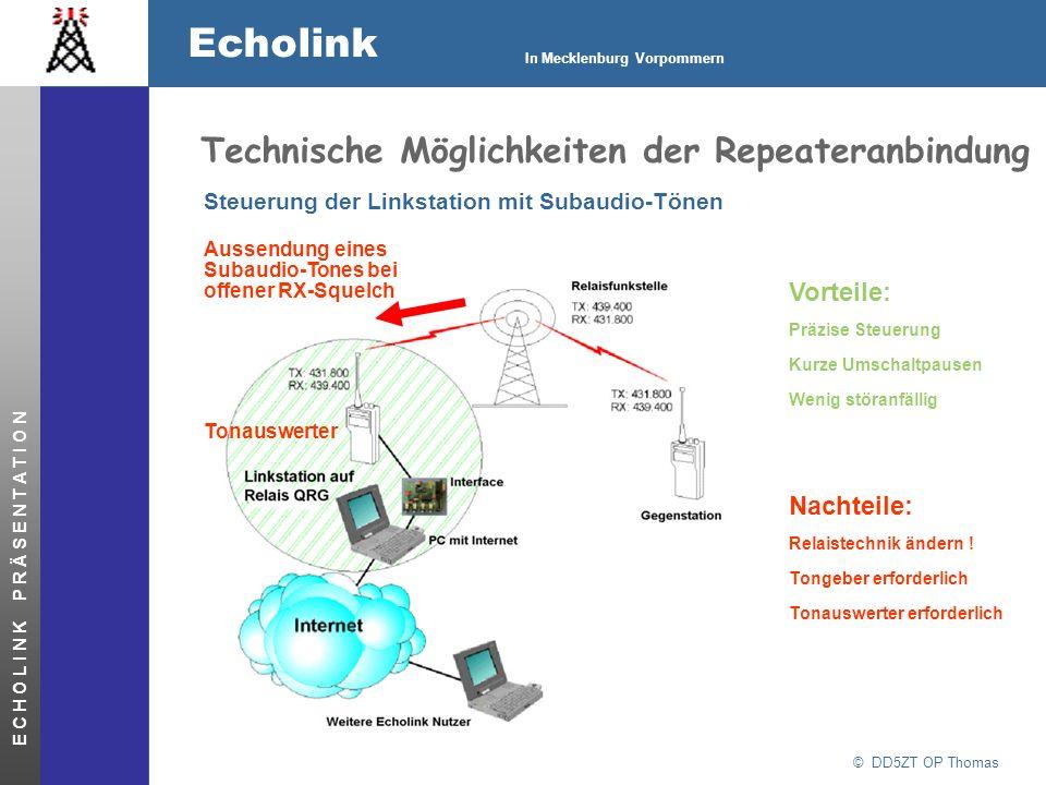 Technische Möglichkeiten der Repeateranbindung