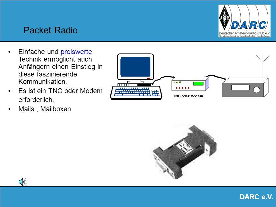 Packet Radio Einfache und preiswerte Technik ermöglicht auch Anfängern einen Einstieg in diese faszinierende Kommunikation.