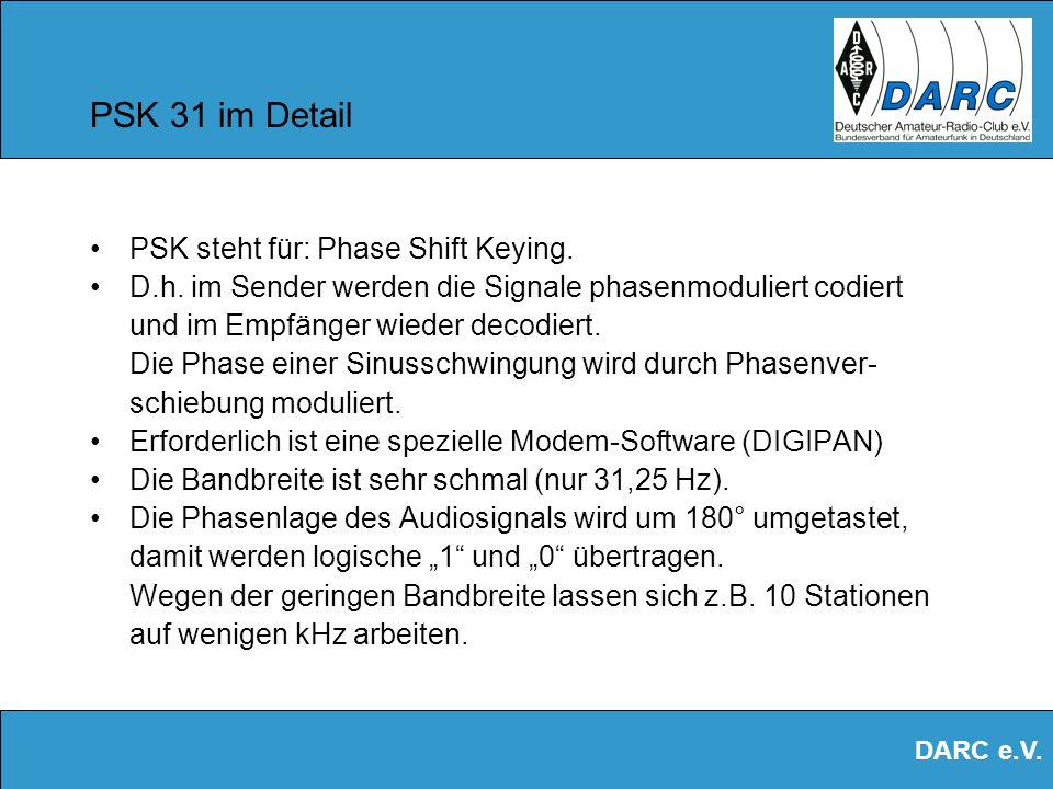 PSK 31 im Detail PSK steht für: Phase Shift Keying.