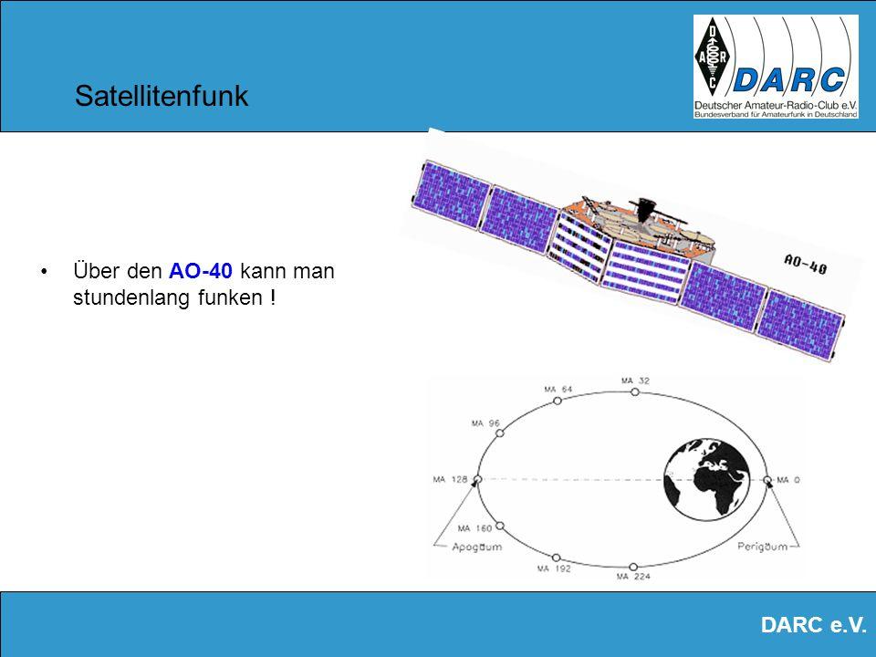 Satellitenfunk Über den AO-40 kann man stundenlang funken !