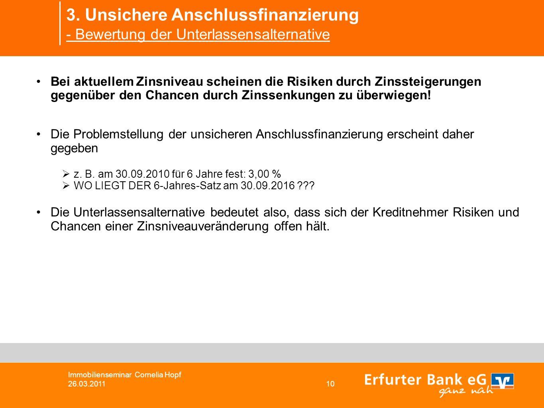 3. Unsichere Anschlussfinanzierung