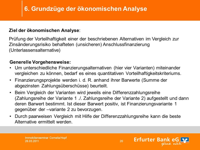 6. Grundzüge der ökonomischen Analyse