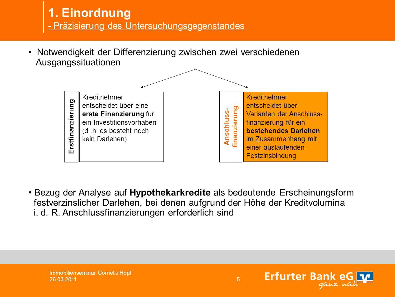 Anschluss-finanzierung