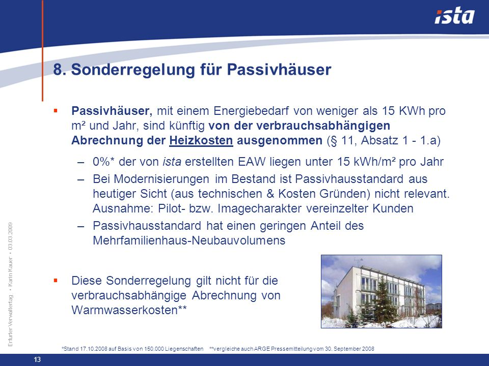 8. Sonderregelung für Passivhäuser