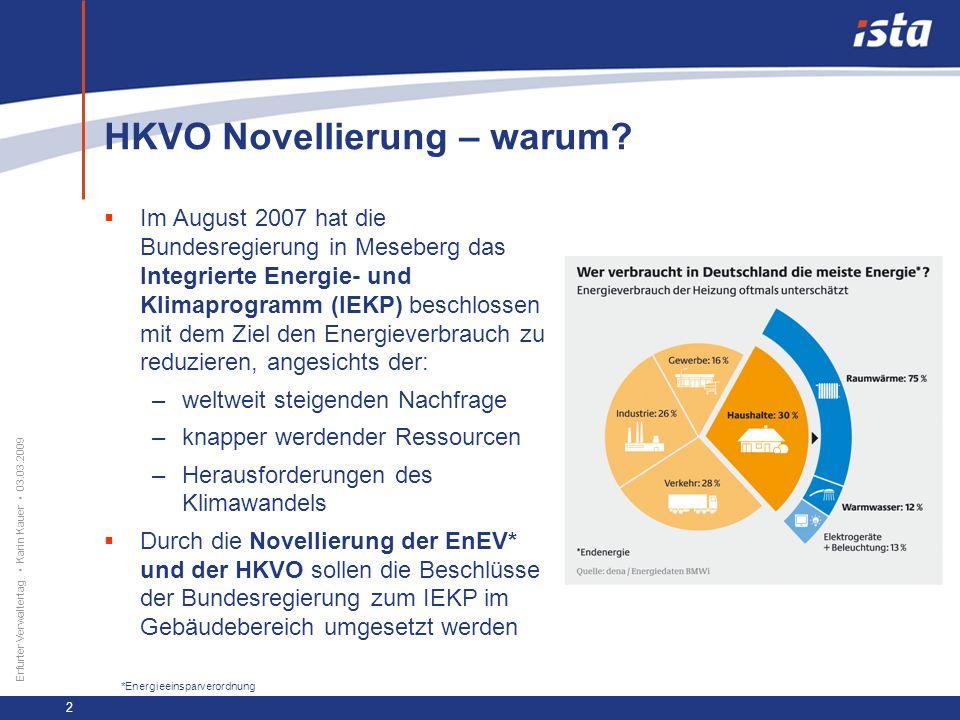 HKVO Novellierung – warum