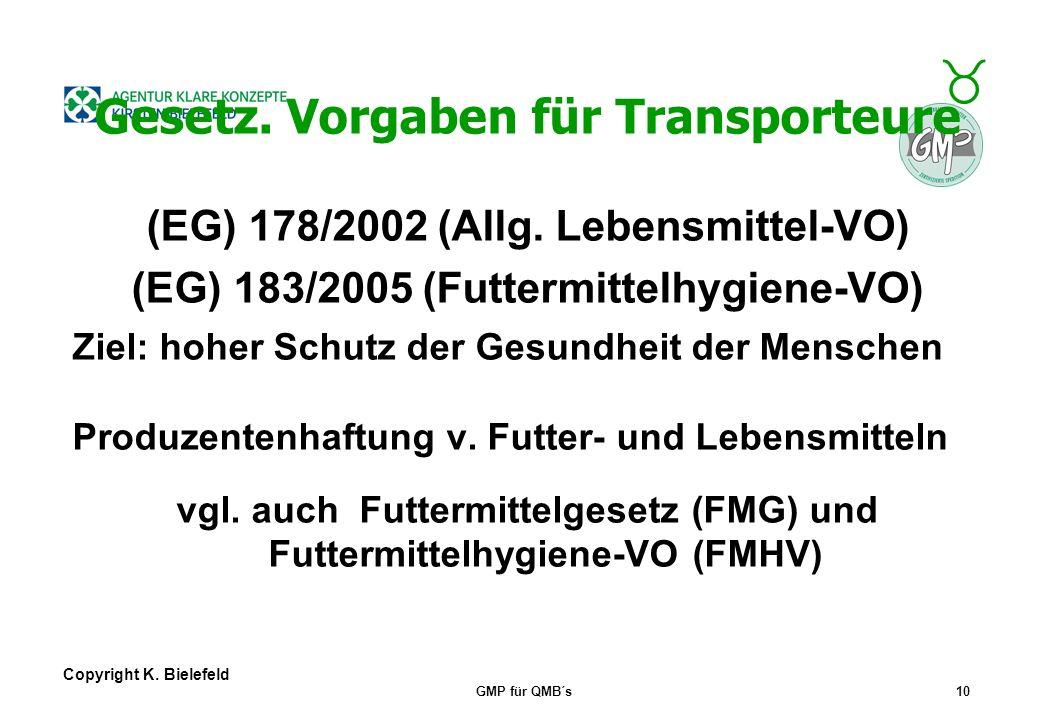Gesetz. Vorgaben für Transporteure