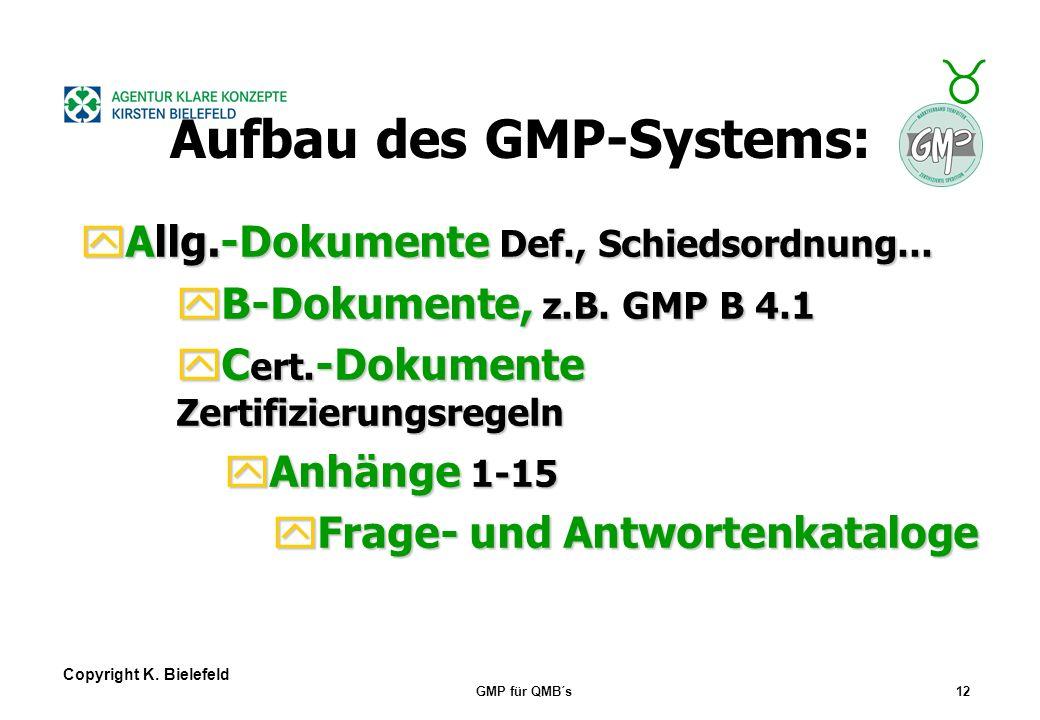 Aufbau des GMP-Systems: