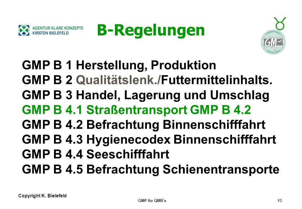 B-Regelungen GMP B 1 Herstellung, Produktion