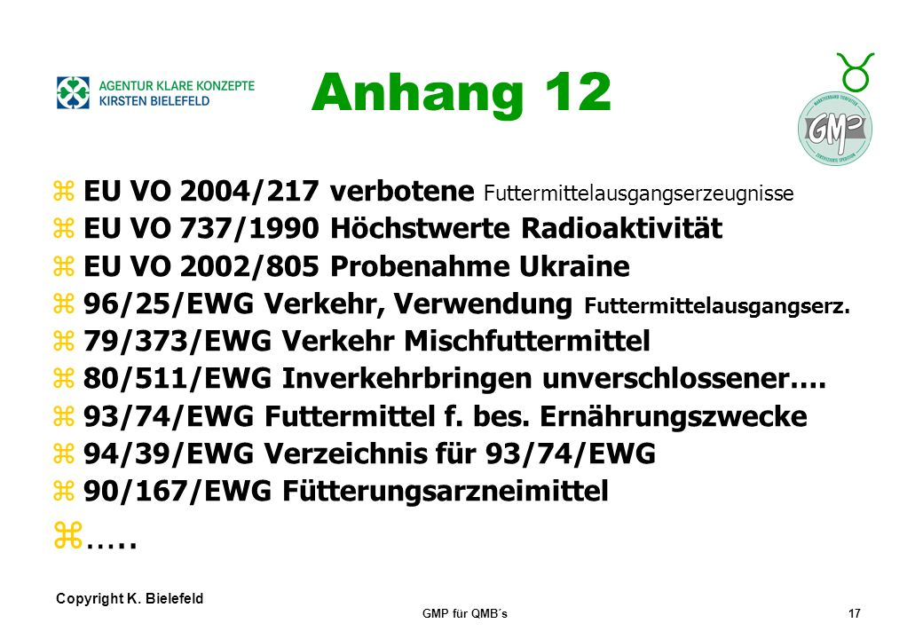 Anhang 12 ….. EU VO 2004/217 verbotene Futtermittelausgangserzeugnisse