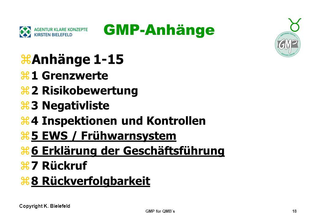GMP-Anhänge Anhänge 1-15 1 Grenzwerte 2 Risikobewertung 3 Negativliste