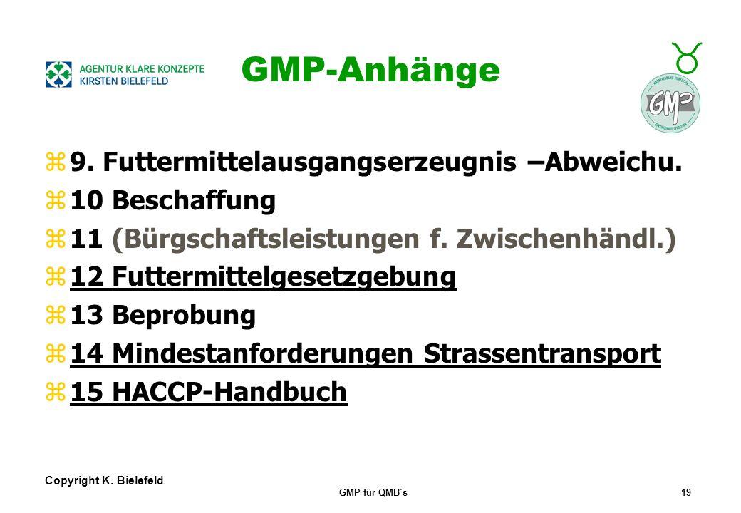 GMP-Anhänge 9. Futtermittelausgangserzeugnis –Abweichu. 10 Beschaffung