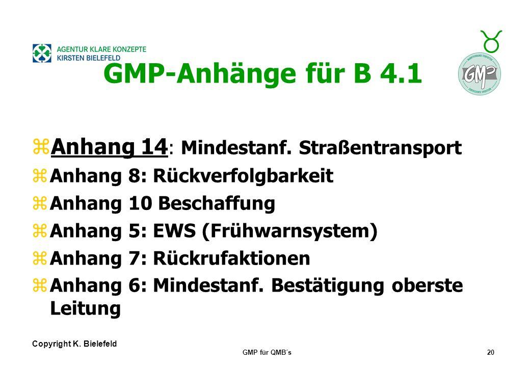 GMP-Anhänge für B 4.1 Anhang 14: Mindestanf. Straßentransport