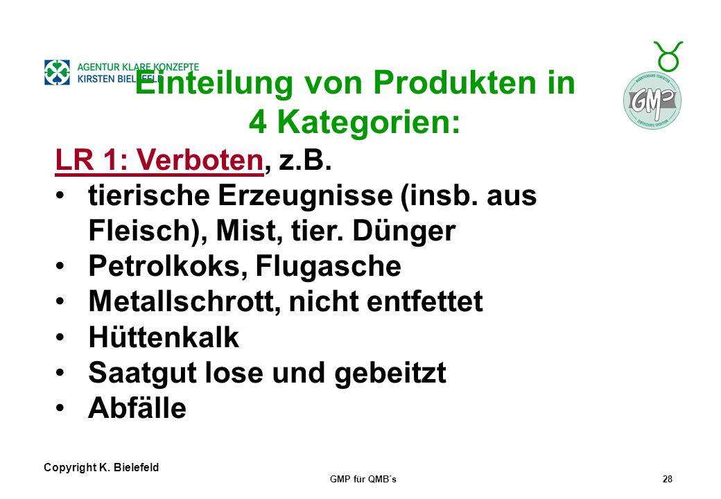 Einteilung von Produkten in