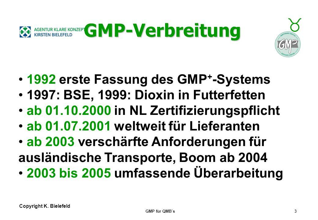 GMP-Verbreitung 1992 erste Fassung des GMP+-Systems