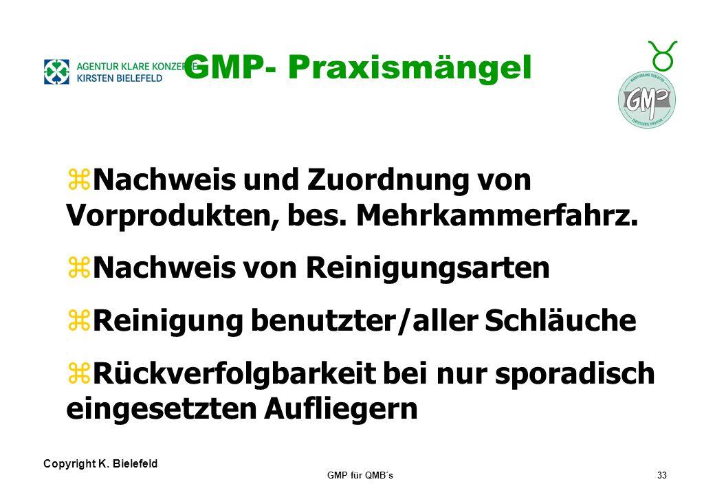 GMP- PraxismängelNachweis und Zuordnung von Vorprodukten, bes. Mehrkammerfahrz. Nachweis von Reinigungsarten.