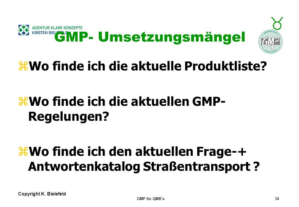 GMP- Umsetzungsmängel