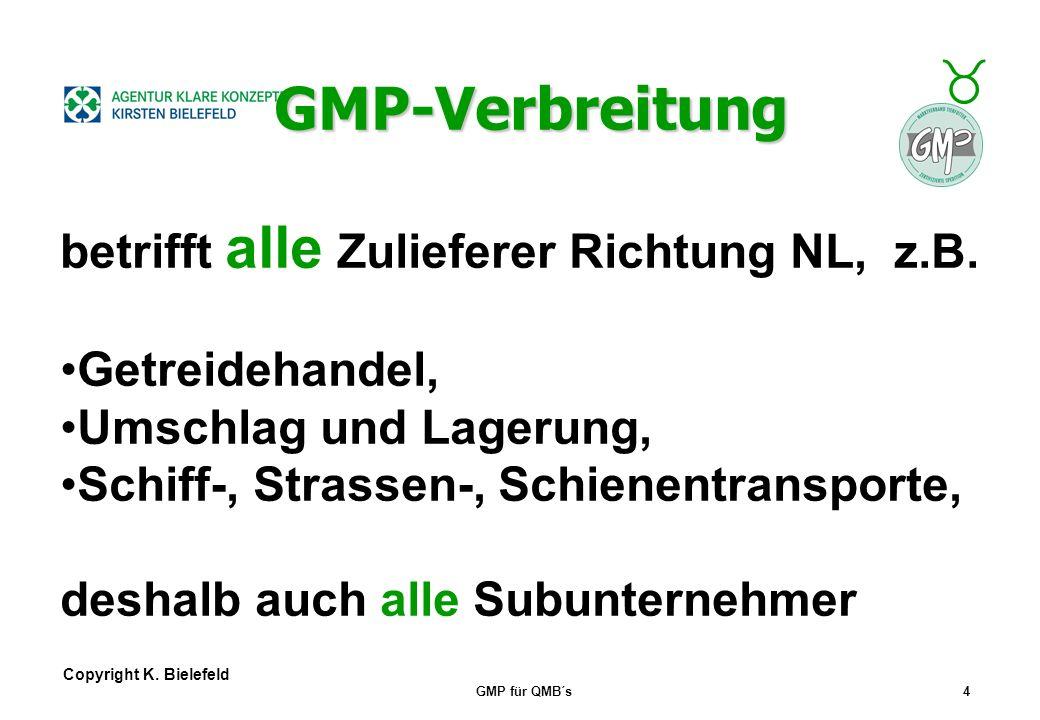GMP-Verbreitung betrifft alle Zulieferer Richtung NL, z.B.