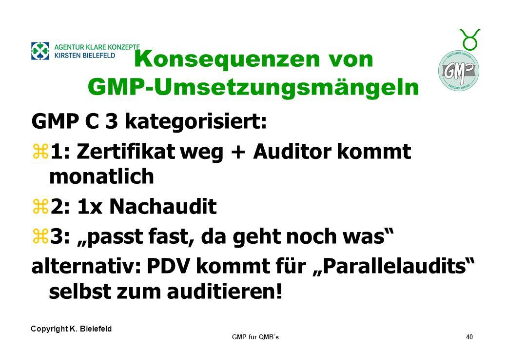 Konsequenzen von GMP-Umsetzungsmängeln
