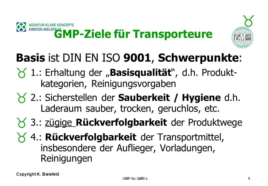 GMP-Ziele für Transporteure
