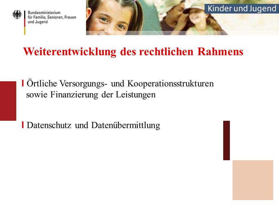 Weiterentwicklung des rechtlichen Rahmens