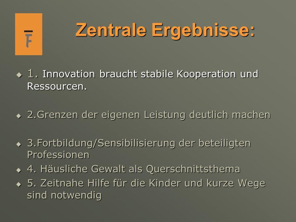 Zentrale Ergebnisse: 1. Innovation braucht stabile Kooperation und Ressourcen. 2.Grenzen der eigenen Leistung deutlich machen.