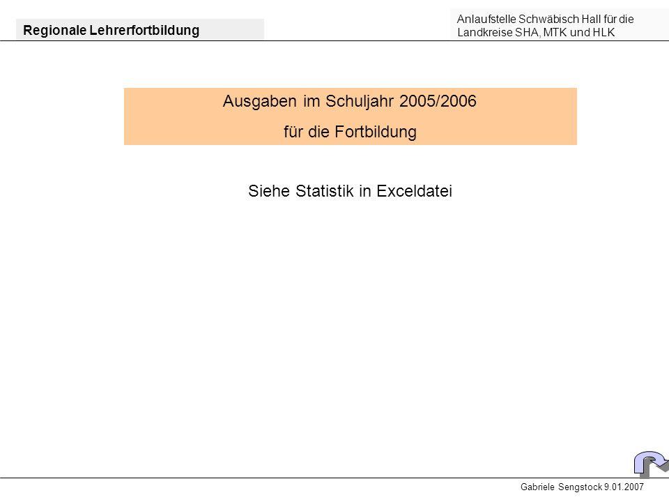 Ausgaben im Schuljahr 2005/2006 für die Fortbildung