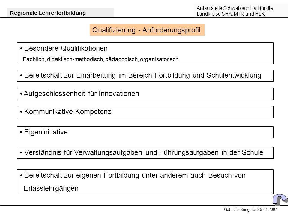 Qualifizierung - Anforderungsprofil