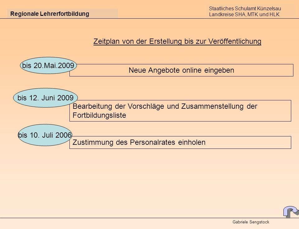 Zeitplan von der Erstellung bis zur Veröffentlichung