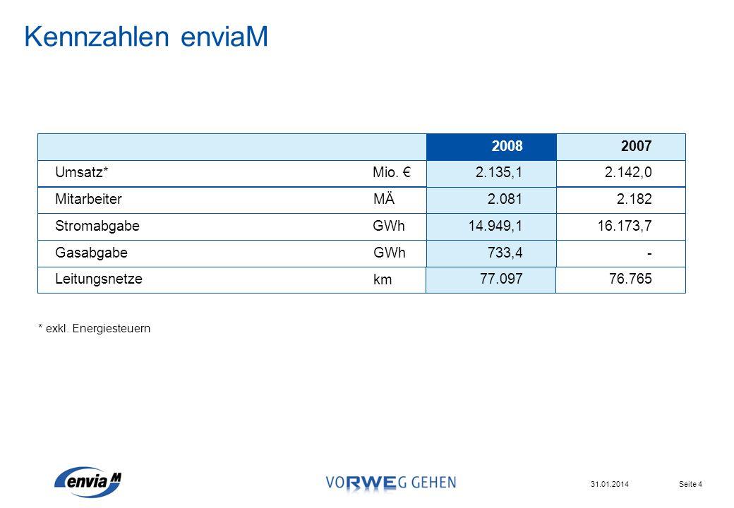 Kennzahlen enviaM 2008 2007 Umsatz* Mio. € 2.135,1 2.142,0 Mitarbeiter