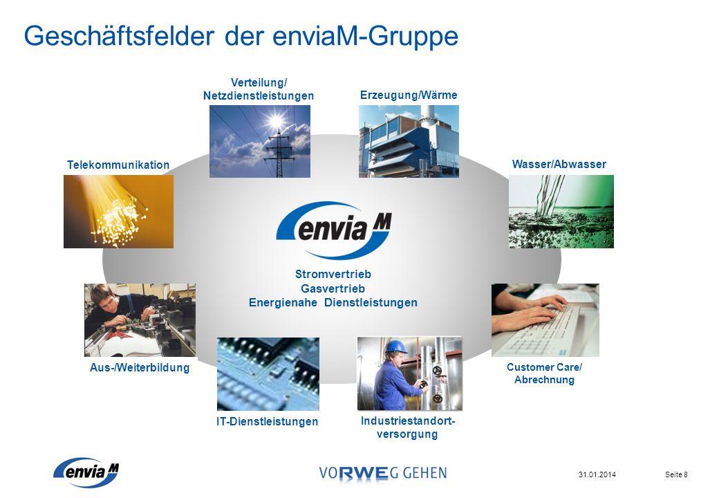 Geschäftsfelder der enviaM-Gruppe