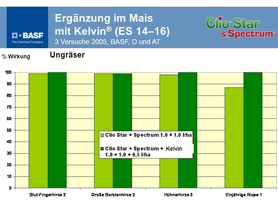 Ergänzung im Mais mit Kelvin® (ES 14–16) 3 Versuche 2005, BASF, D und AT