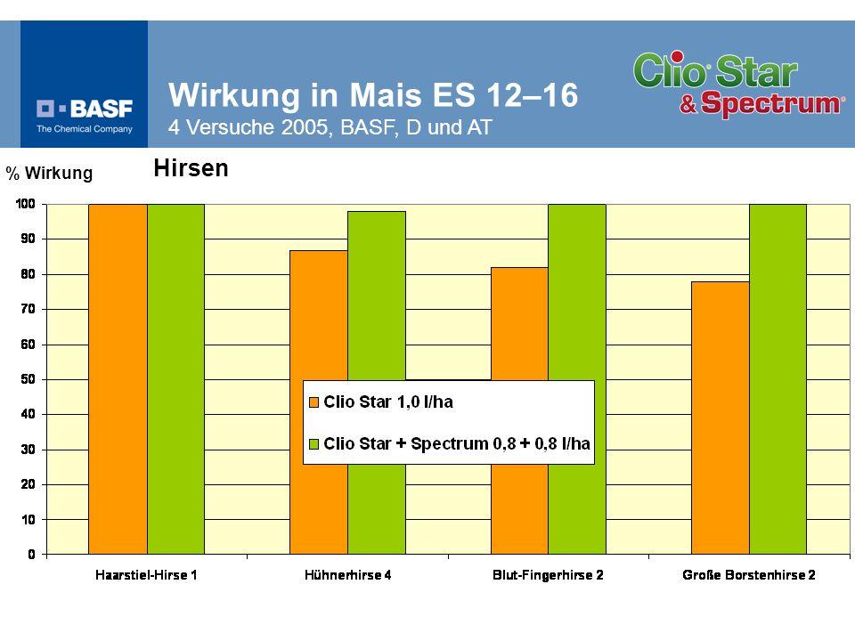 Wirkung in Mais ES 12–16 4 Versuche 2005, BASF, D und AT
